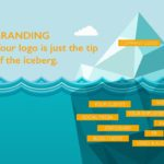 THE SHAPE - YOUR LOGO IS THE TIP OF THE ICEBERG