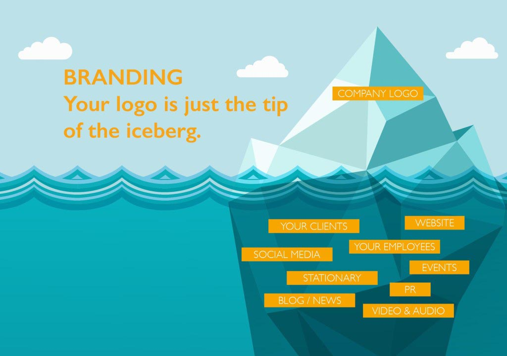 BRANDING – Your logo is just the tip of the iceberg